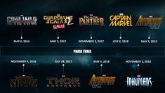 Phase 3 Original Release Schedule