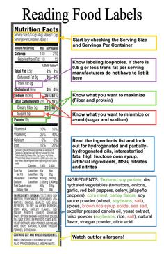 {How to read food labels}