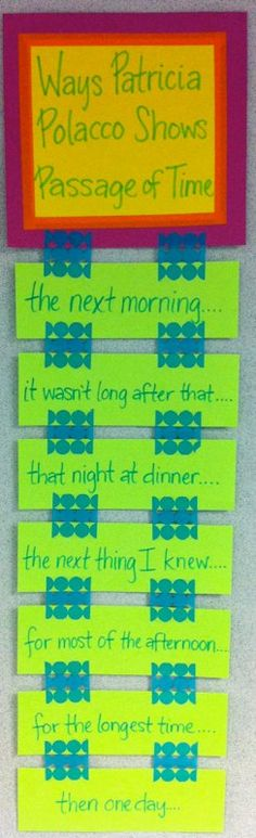 great visual model/ example to post. would be ideal to highlight a different author and spotlight specific components for a designated purpose each month :) a specific mentor text activity (Patricia Polacco) Writing Lessons, Writing Resources, Teaching Writing, Writing Activities, Writing Ideas, Teaching Ideas, 5th Grade Writing, Patricia Polacco, Writing Anchor Charts