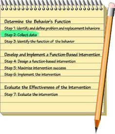 Simple FBA explanation: Functional Behavior Assessment (with FBA interview form at the end)