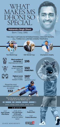 Cricket Logo, Cricket Sport, Dhoni Quotes, Ms Dhoni Wallpapers, Ms Dhoni Photos, Cricket Coaching, Cricket Quotes, Hd Logo, Youtube Editing