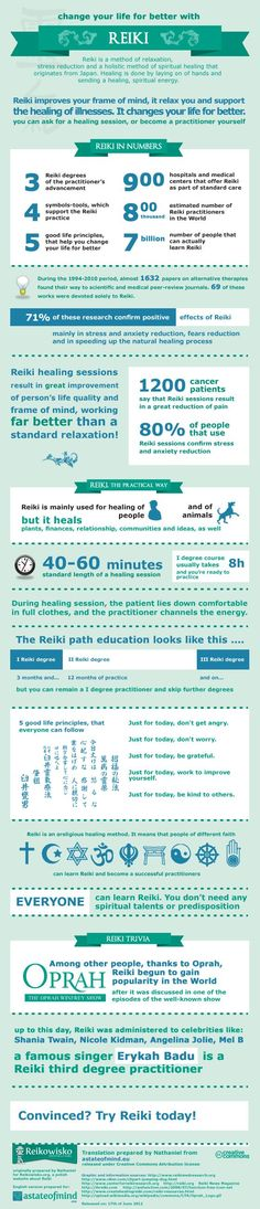 "An infographic introducing to #Reiki, created by Nathaniel from astateofmind.eu, an author of ""Living with Reiki"""