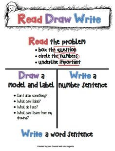 This is a great Read Draw Write poster for your classroom.