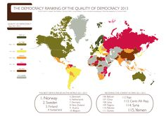 This map shows the results of the Democracy Ranking 2013. The Democracy Ranking identifies one political and five non-political dimensions. The Democr