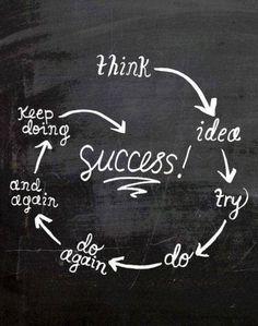 #Think #do #success