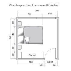 les règles d'or pour bien aménager une chambre - Marie Claire Maison
