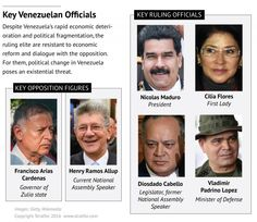 Looking For A Way Out Of Venezuela's Crisis