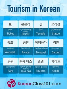 Tourism in Korean