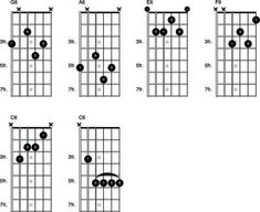 Basics of 6th Chords and Blues Shuffles on the Guitar - For ...
