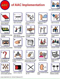 ABCs of AAC Implementation