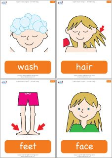 "Parts of the body flashcards for the Super Simple Learning song ""The Bath Song."" #preK #Kindergarten #ESL"