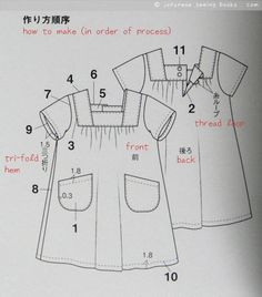 """Understanding a typical Japanese sewing pattern""  ~  I just love this little dress!  I love the neckline and slanted pockets..."
