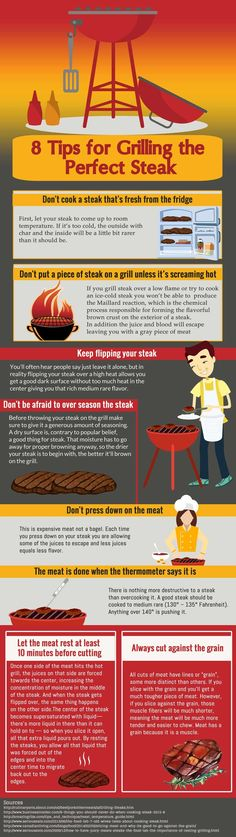 8 Tips For Grilling The Perfect Steak With summer wrapping up the last few days of backyard BBQ's are coming to an end. Today's infographic will help you create the tastiest steak possible. Grilling The Perfect Steak, How To Grill Steak, Steaks On The Grill, Cooking Steak On Grill, Bbq Steak, Perfect Grill, Bbq Grill, Grilling Tips, Grilling Recipes