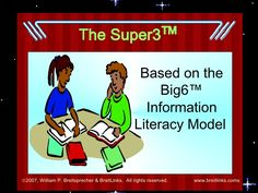 Super 3 Research Model by William Breitsprecher via Slideshare Library Research, Research Skills, I Love School, Summer School, Elementary Library, Elementary Teacher, Partner Talk, Information Literacy, Library Activities