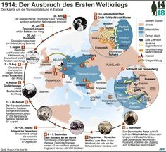 Infografik zur Chronologie des Ausbruchs des The Effective Pictures We Offer You About World History videos A quality picture can tell you many things. World History Lessons, Us History, History Facts, Ancient History, Canadian History, European History, American History, Native American, History Teachers