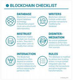 blockchain-checklist-infography.png