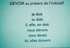 Verbo DEVOIR = Dever
