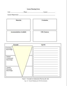 Common Core Lesson Plan Template For Middle And High School - High school science lesson plan template