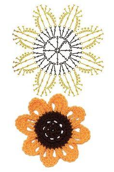 Watch The Video Splendid Crochet a Puff Flower Ideas. Wonderful Crochet a Puff Flower Ideas. Crochet Puff Flower, Crochet Sunflower, Crochet Flower Tutorial, Crochet Flower Patterns, Love Crochet, Irish Crochet, Crochet Designs, Crochet Flowers, Crochet Diagram