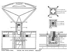 foster.GIF (380×295) Norman Foster, Truss Structure, Urban Landscape, The Fosters, Facade, Transportation, Architecture Models, Diagram, Construction