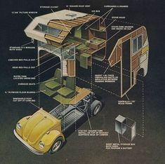 """Rare 1970s Volkswagen Beetles Converted Into Mobile Homes, A.K.A. """"Bug Campers"""" 