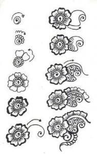 Drawing ideas for beginners easy step by step henna designs 56 Ideas Drawing id. Drawing ideas for beginners easy step by step henna designs 56 Ideas Drawing id… Drawing ideas Henna Hand Designs, Henna Tattoo Designs, Simple Henna Designs, Henna Designs On Paper, Beginner Henna Designs, Eid Mehndi Designs, Tattoo Ideas, Henna Tattoo Hand, Henna Tattoos