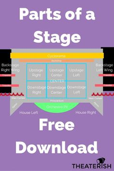 Do you know the difference between upstage center and downstage center? Use this resource to teach the parts of a stage to your students (includes a fill-in-the-blank worksheet! Drama Teacher, Drama Class, Drama Drama, Acting Class, Acting Tips, Drama Activities, Drama Games, Drama Theatre, Musical Theatre