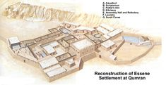 Qumran is a Map of True Temple Location + Roman Legion Jewish Temple, Temple In Jerusalem, Dead Sea Scrolls, Ancient Scripts, City Layout, Dome Of The Rock, Roman Legion, Roman City, Floor Plans