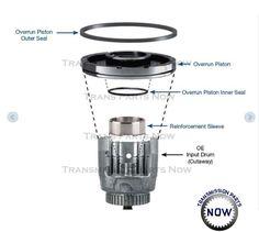 4L60 4L60E 4L65E 4L70 Transmission Sonnax Input Drum Reinforcement Kit 77733-51K #Sonnax