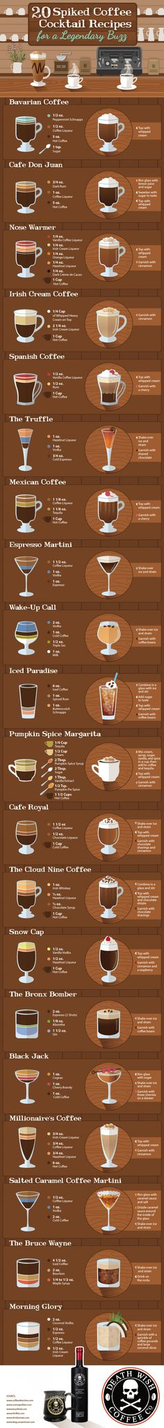 Infographic: 20 Spiked Coffee Cocktail Recipes for a Legendary Buzz #Infographics