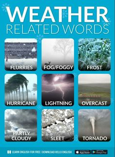 Weather Related Words
