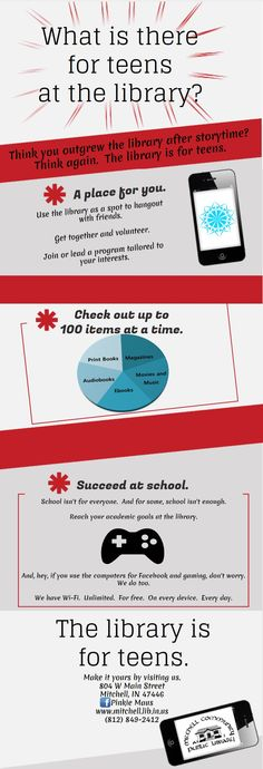 Check out the Mitchell Community Public Library's new infographic for teen patrons!