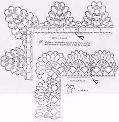 lace crochet patterns - Buscar con Google #crochetedgings