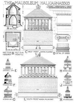 A diagram of the Mausoleum of Halicarnassus