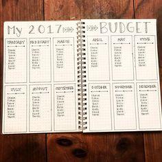 Yearly budget planner  #bulletjournalnewbie #bulletjournalcommunity #bulletjournallove #bulletjournal #bulletjournaling