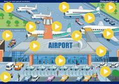 Interactieve praatplaat bij thema vliegveld voor kleuters met veel informatieve video's, kleuteridee by juf Petra