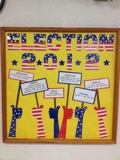Election-Bulletin-Board-Theme.jpg 720×960 pixels