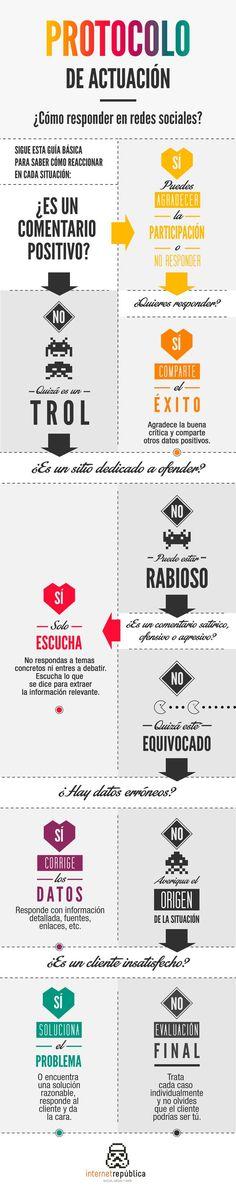Esta infografía, íntegramente en español, nos indica como debemos actuar a la hora de responder a los comentarios que nos dejan en las redes sociales.