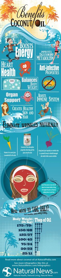 Coconut oil promotes #weightloss  I love that this infogram has a 'dosing' chart by weight.
