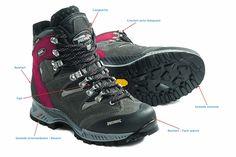 Anatomie de la chaussure de randonnée. Bien connaître ses chaussures pour mieux les choisir en fonction de vos besoins