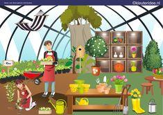 Interactieve praatplaat thema tuincentrum, met allerlei informatieve video's, kleuteridee by juf Petra Activity Games, Activities, Classroom Games, Spring Theme, School Themes, Garden Theme, Plantar, Picture Description, Green Garden