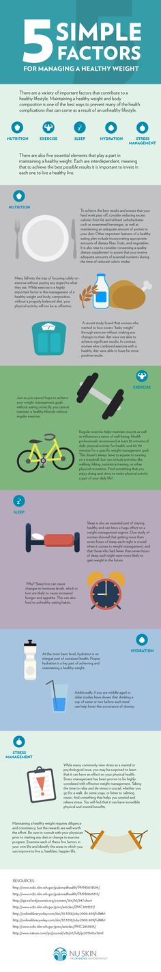 5 Simple Factors For Managing a Healthy Weight Infographic