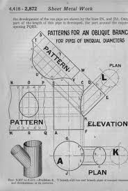 Image result for metal pitcher layout
