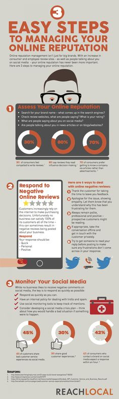3 easy steps to managing your online reputation / 3 passos fáceis de gerenciar a sua reputação online