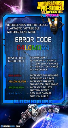 borderlands 2 prefixes guide
