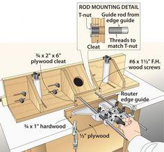 Microadjustment for your router-table fence