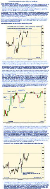 Global Transition: Forex Trading News