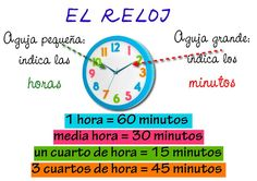 helping telling time