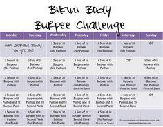 Burpee challenge... Spartan Training
