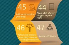 50 blogging tips from experts #infographic